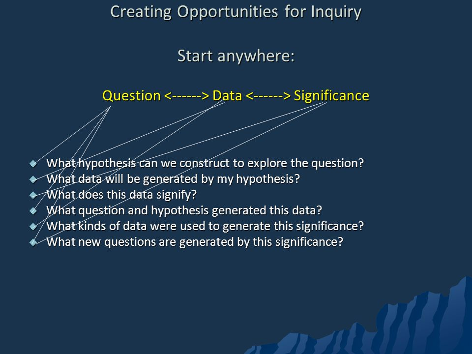 Creating Opportunities for Inquiry Start anywhere: