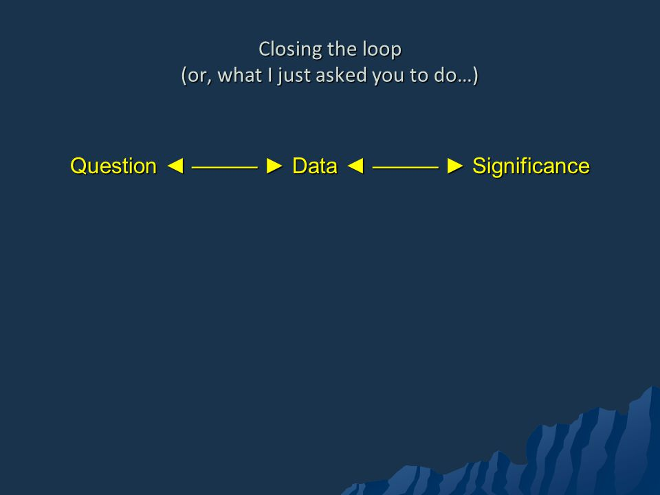 Closing the loop (or, what I just asked you to do…)