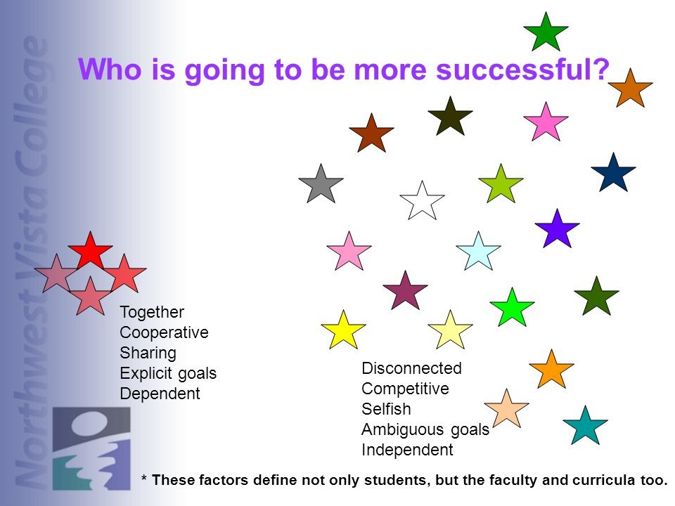 Who is going to be more successful