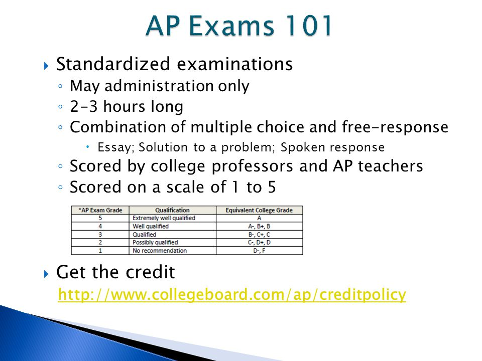 AP Exams 101 Standardized examinations Get the credit