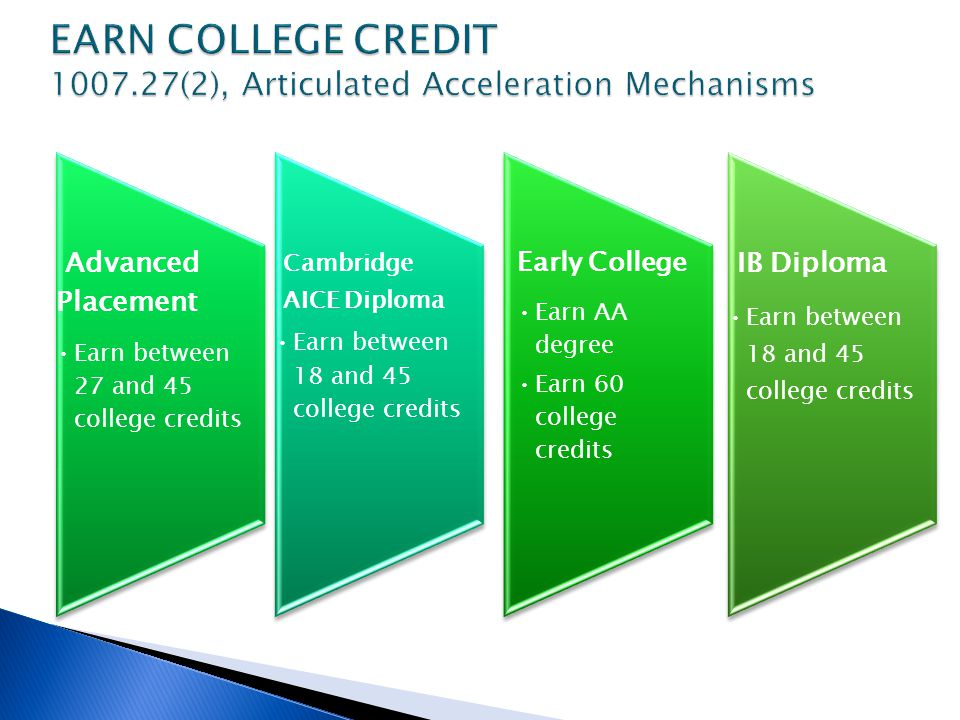 EARN COLLEGE CREDIT 1007.27(2), Articulated Acceleration Mechanisms