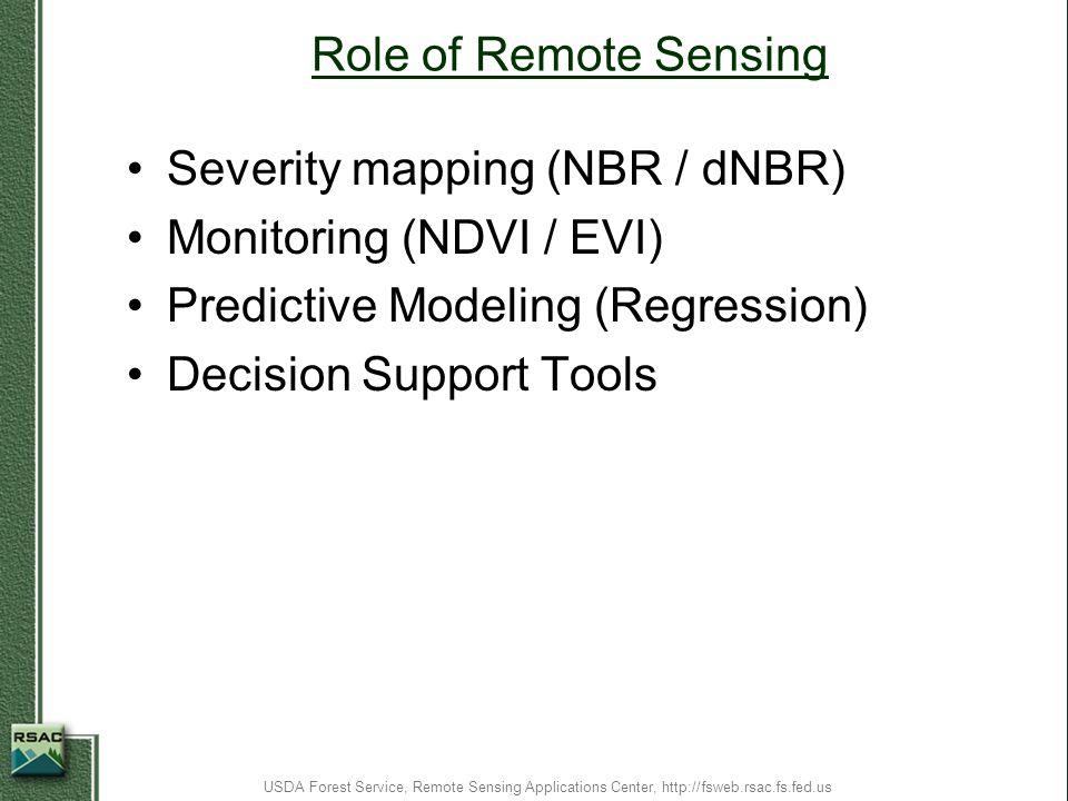 Severity mapping (NBR / dNBR) Monitoring (NDVI / EVI)