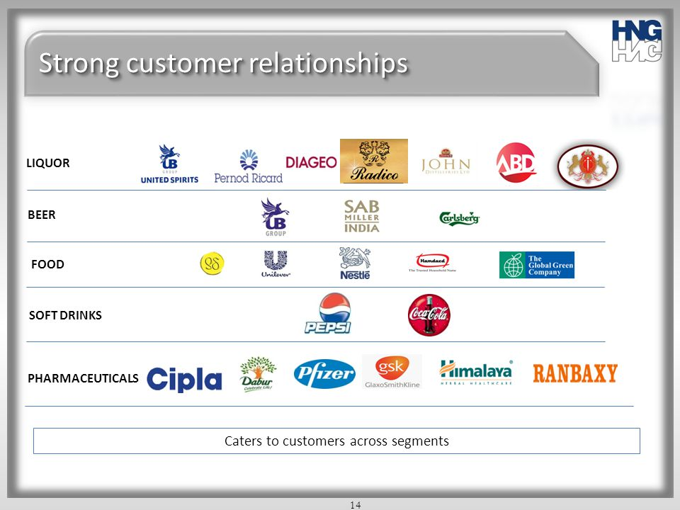 Caters to customers across segments