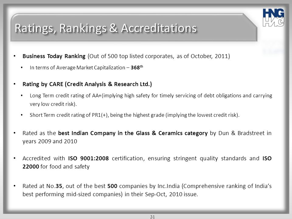 Ratings, Rankings & Accreditations