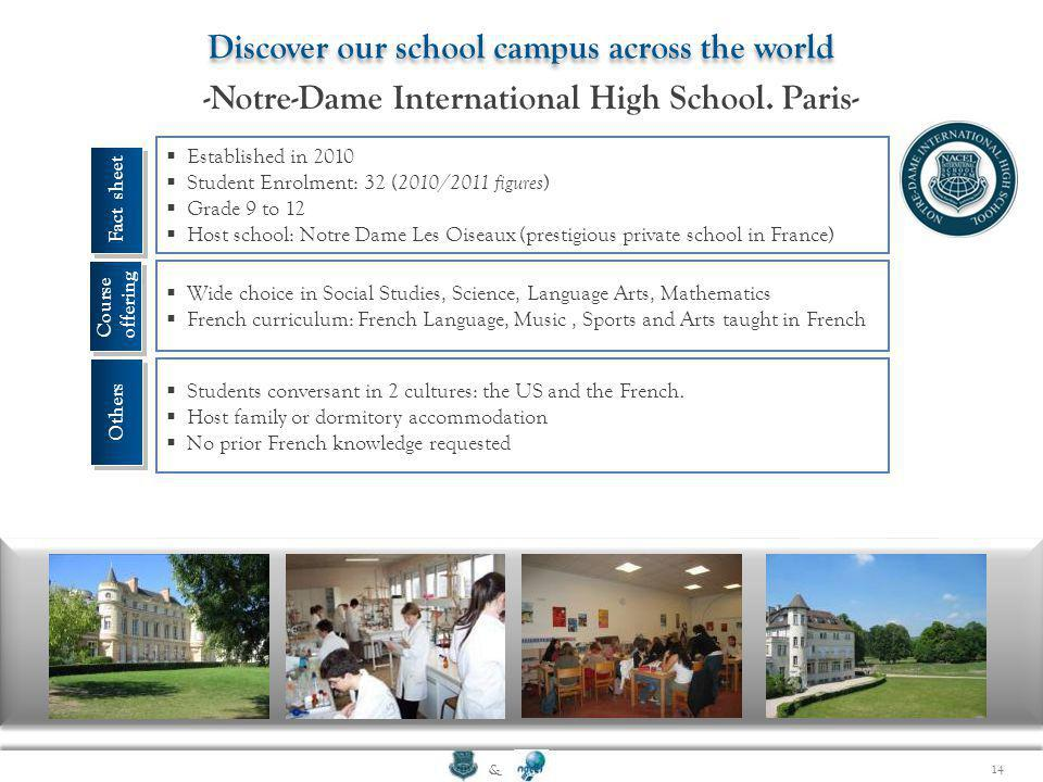 Discover our school campus across the world