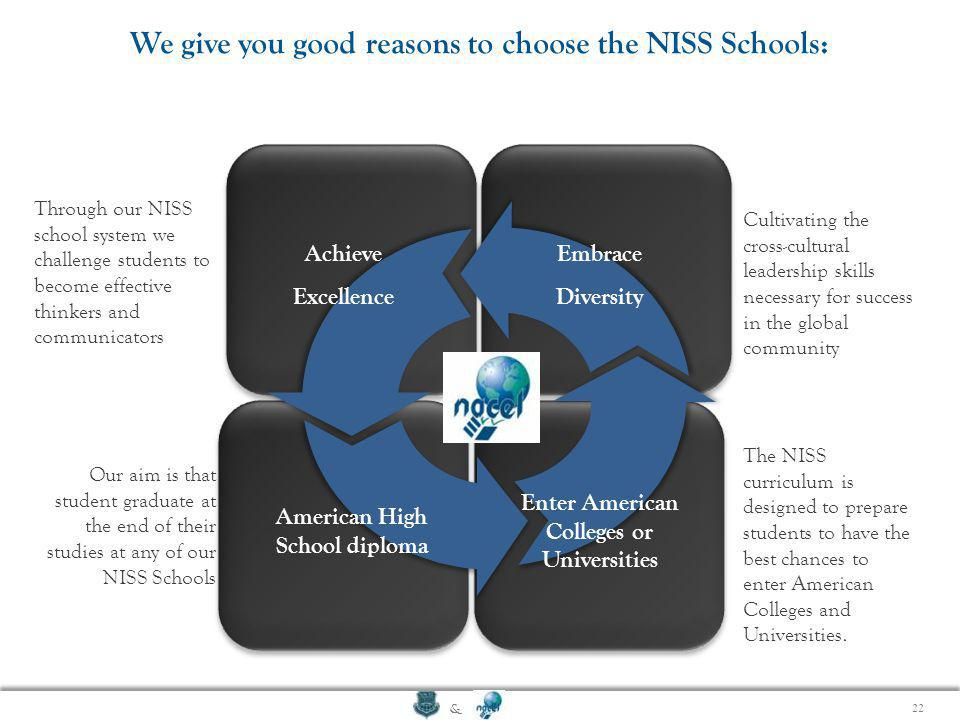 We give you good reasons to choose the NISS Schools: