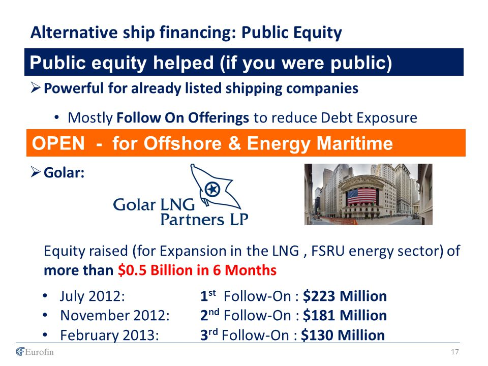 Public equity helped (if you were public)