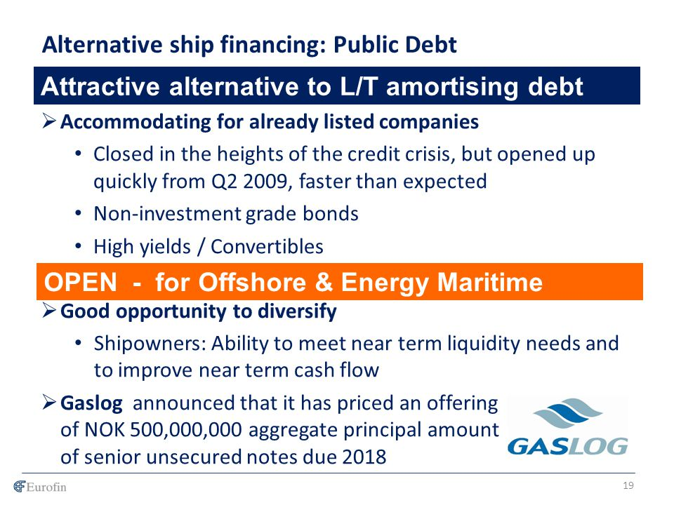 Attractive alternative to L/T amortising debt