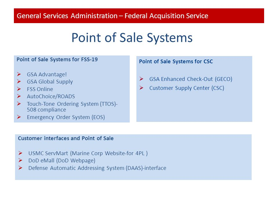 General Services Administration – Federal Acquisition Service