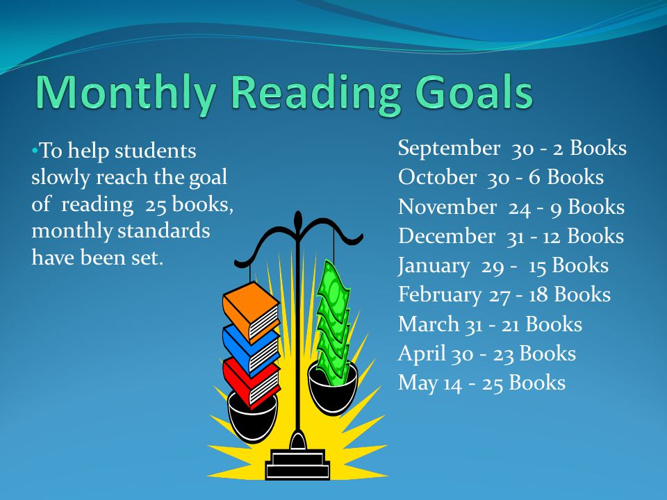 Monthly Reading Goals To help students slowly reach the goal of reading 25 books, monthly standards have been set.