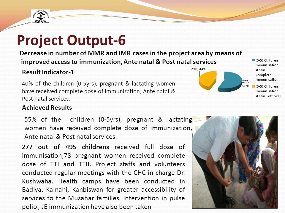 Project Output-6 Decrease in number of MMR and IMR cases in the project area by means of.