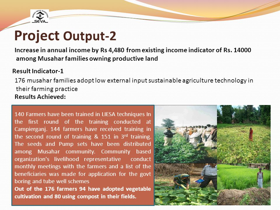 Project Output-2 Increase in annual income by Rs 4,480 from existing income indicator of Rs