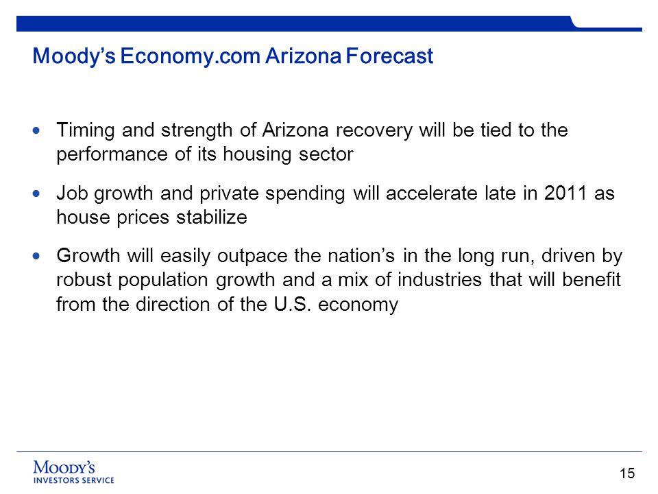 Moody's Economy.com Arizona Forecast