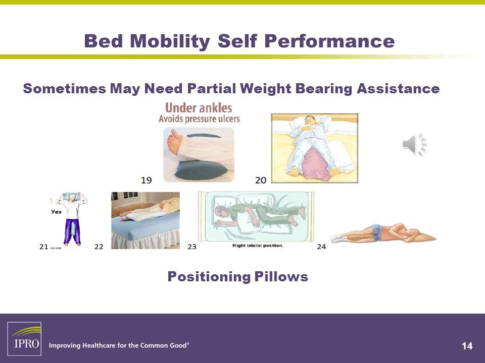 Bed Mobility Self Performance