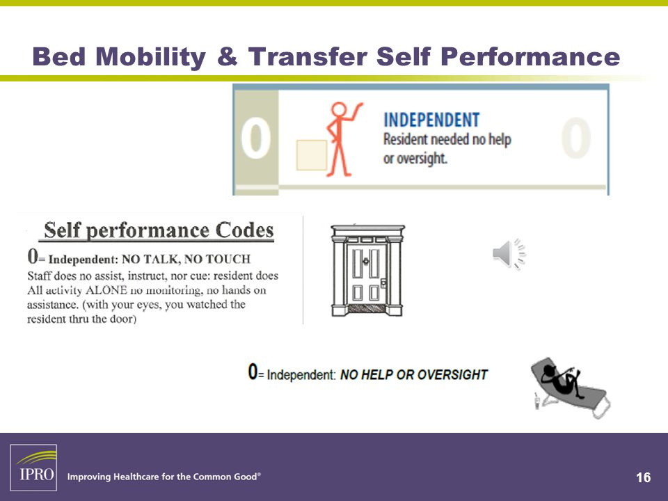 Bed Mobility & Transfer Self Performance