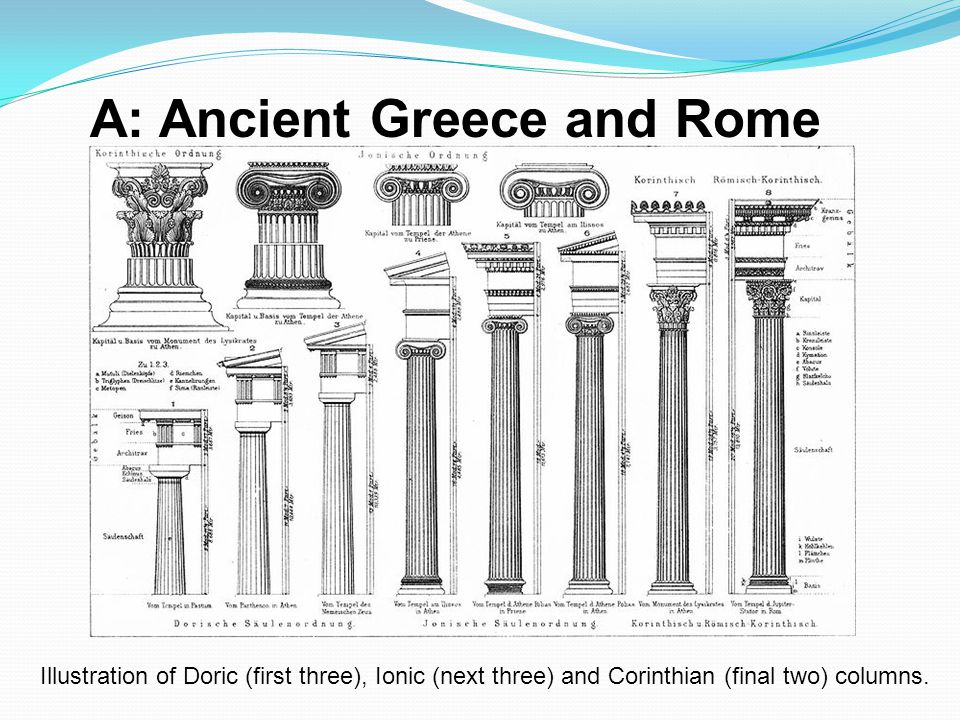 A: Ancient Greece and Rome