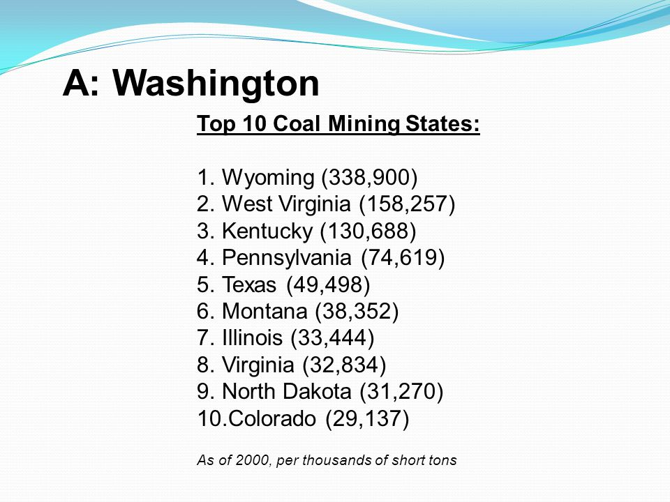 A: Washington Top 10 Coal Mining States: Wyoming (338,900)