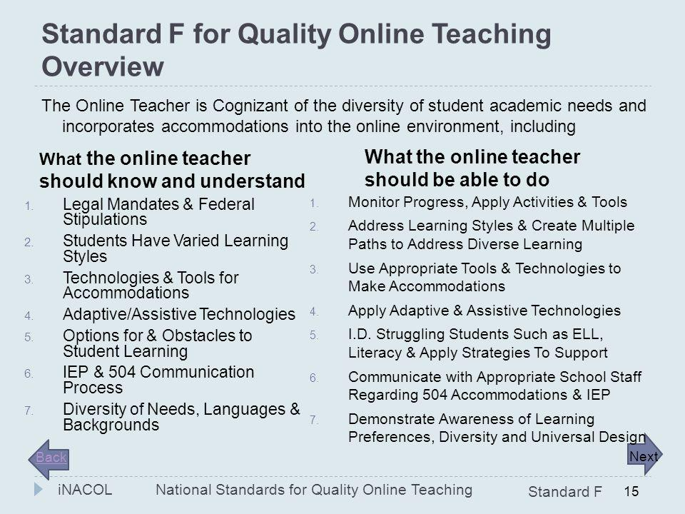 Standard F for Quality Online Teaching Overview