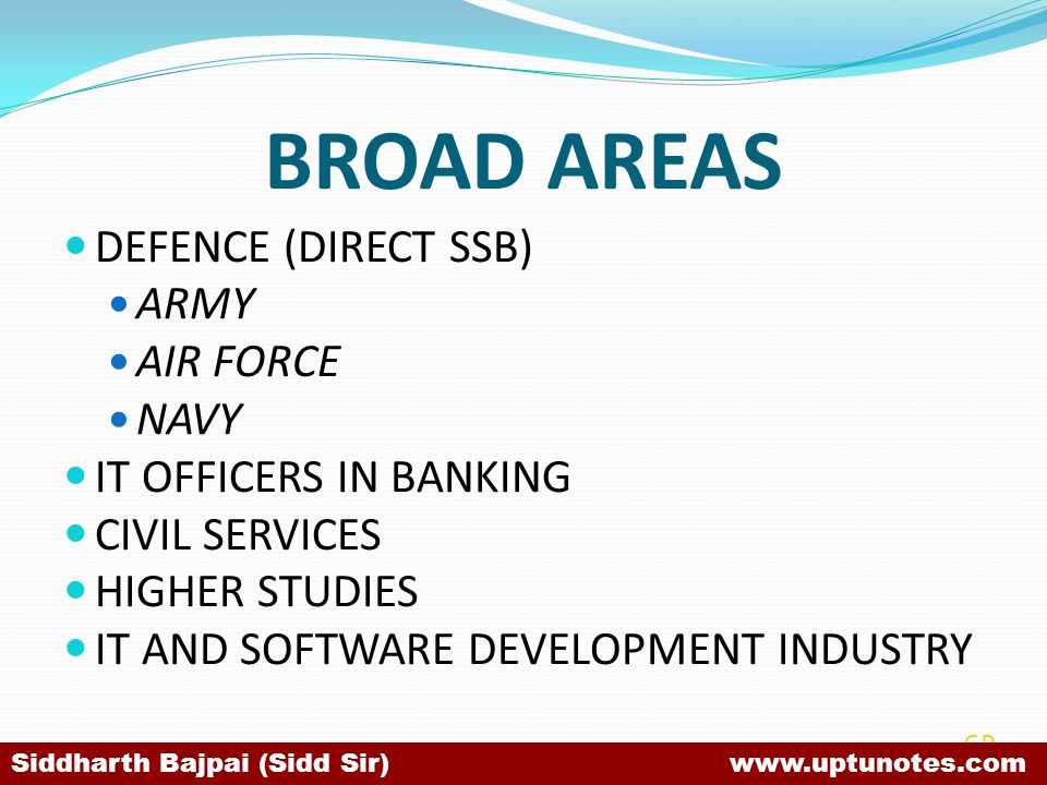 BROAD AREAS DEFENCE (DIRECT SSB) ARMY AIR FORCE NAVY