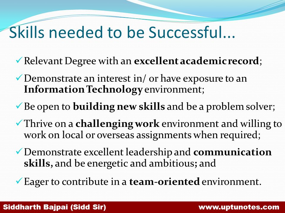 Skills needed to be Successful...