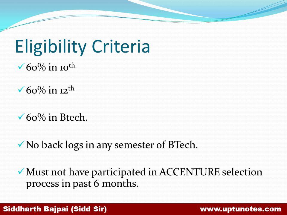Eligibility Criteria 60% in 10th 60% in 12th 60% in Btech.