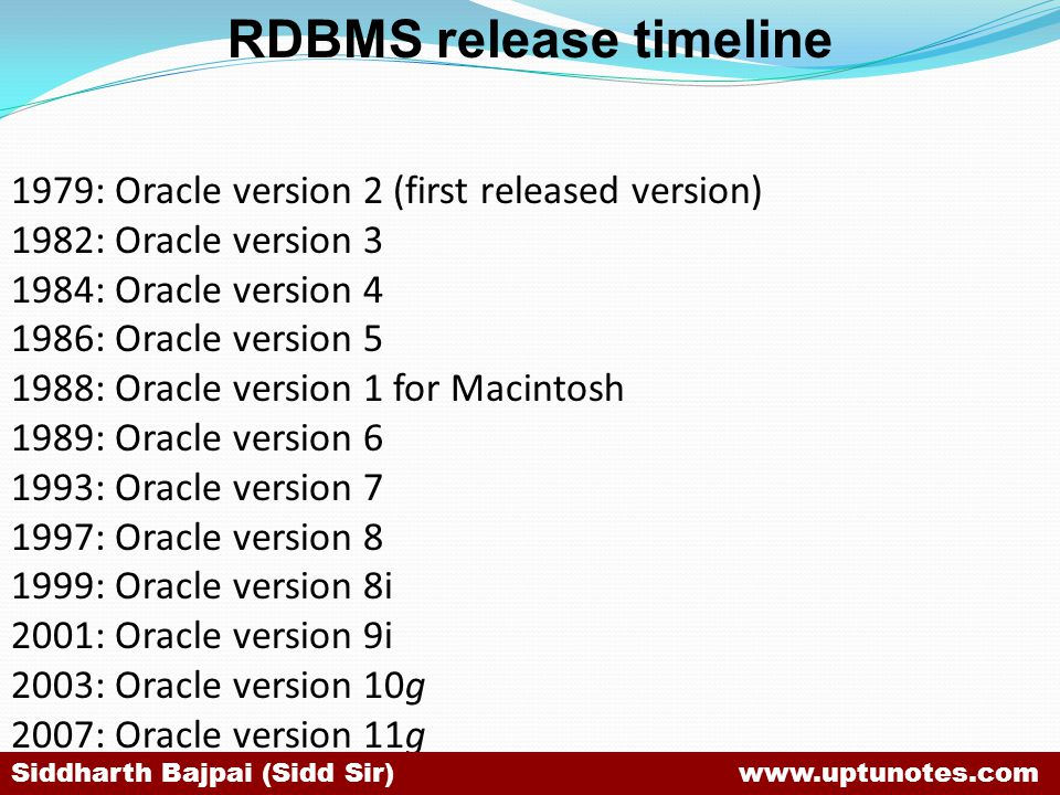 RDBMS release timeline