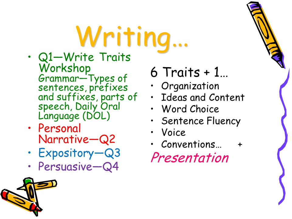 Writing… 6 Traits + 1… Presentation