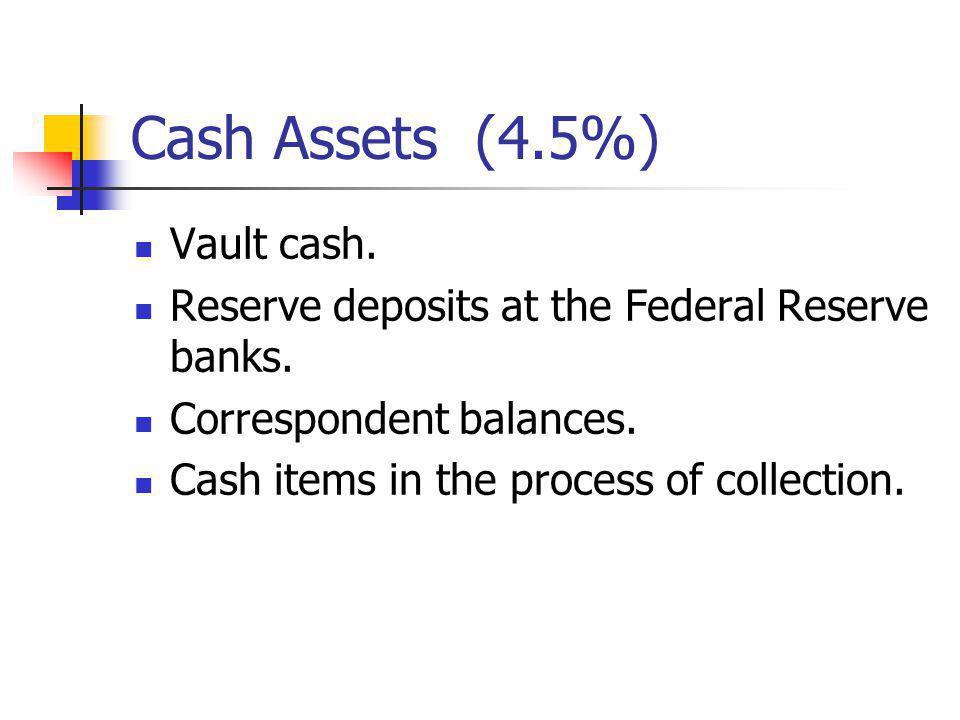 Cash Assets (4.5%) Vault cash.