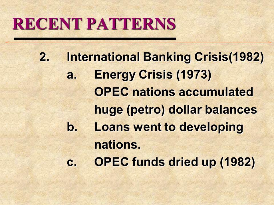 RECENT PATTERNS 2. International Banking Crisis(1982)
