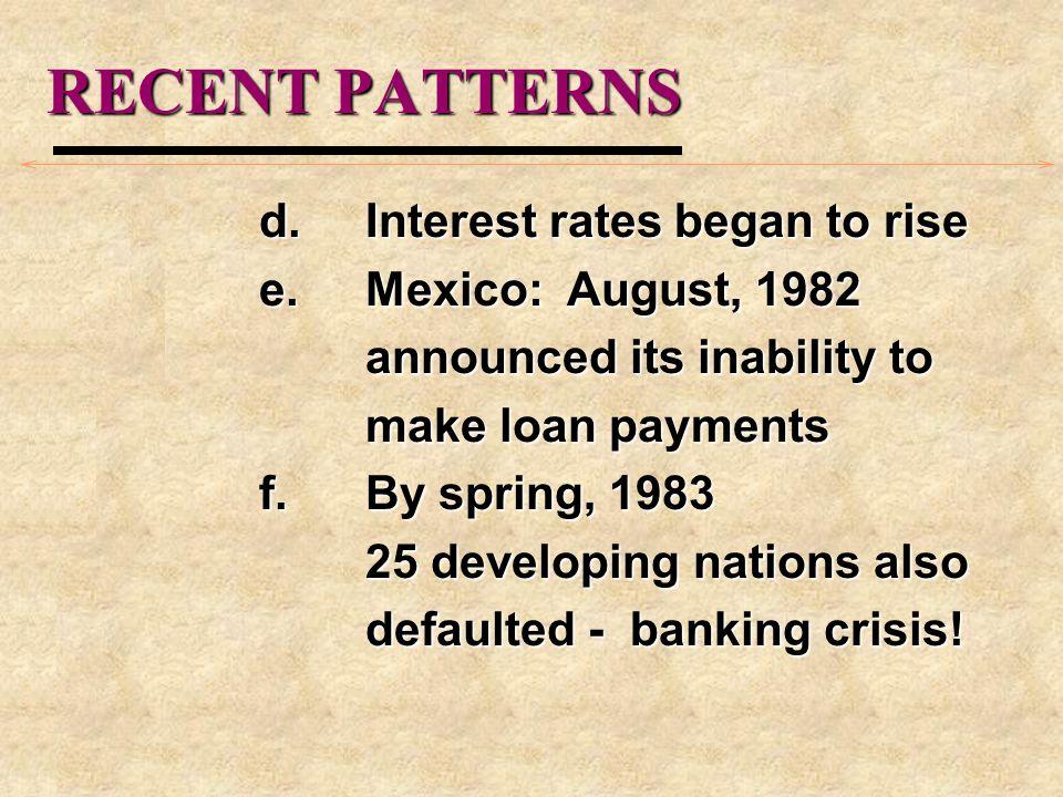 RECENT PATTERNS d. Interest rates began to rise