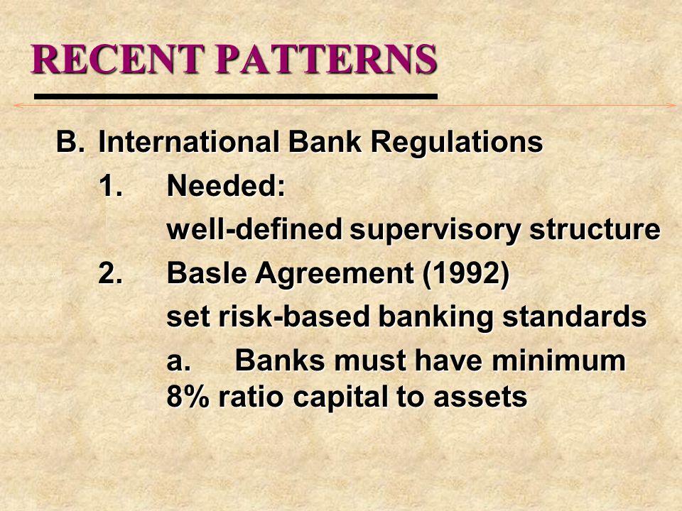 RECENT PATTERNS B. International Bank Regulations 1. Needed: