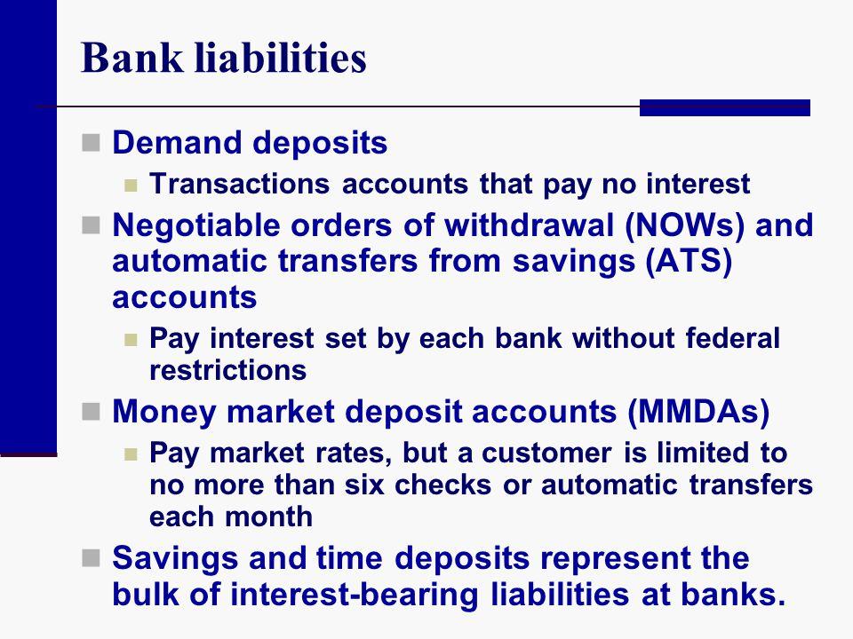 Bank liabilities Demand deposits