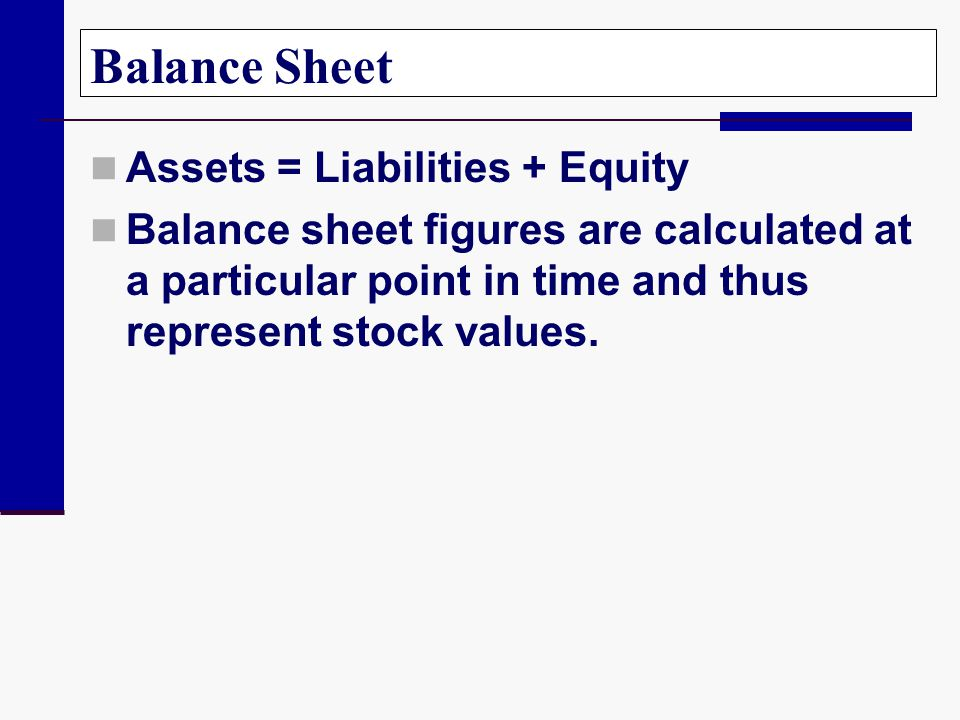 Balance Sheet Assets = Liabilities + Equity