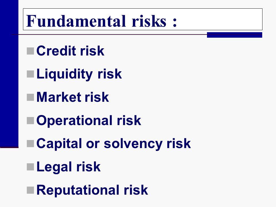 Fundamental risks : Credit risk Liquidity risk Market risk