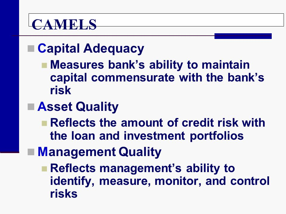 CAMELS Capital Adequacy Asset Quality Management Quality