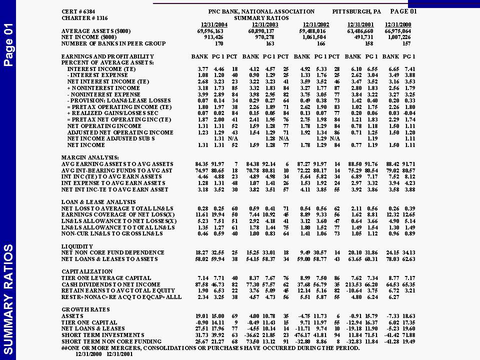 SUMMARY RATIOS Page 01
