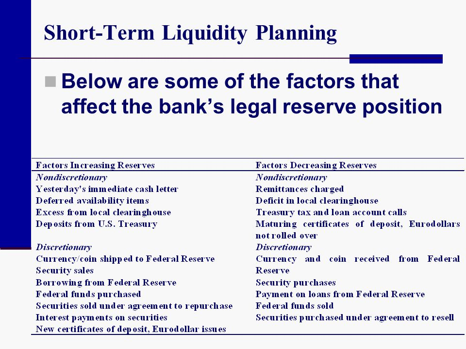 Short-Term Liquidity Planning
