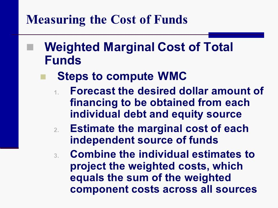 Measuring the Cost of Funds