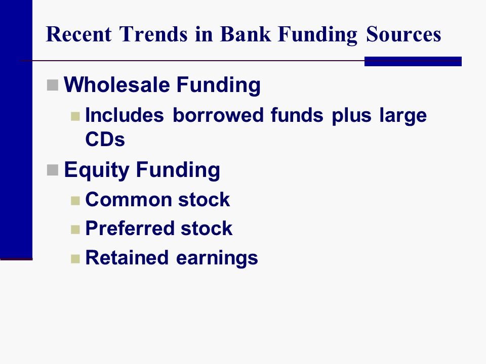 Recent Trends in Bank Funding Sources