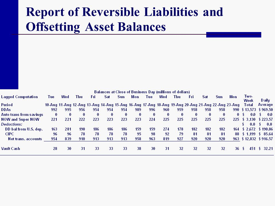 Report of Reversible Liabilities and Offsetting Asset Balances