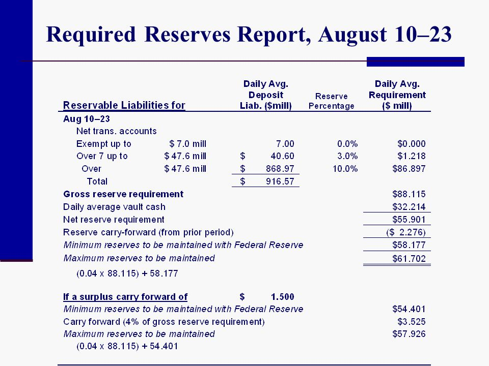 Required Reserves Report, August 10–23