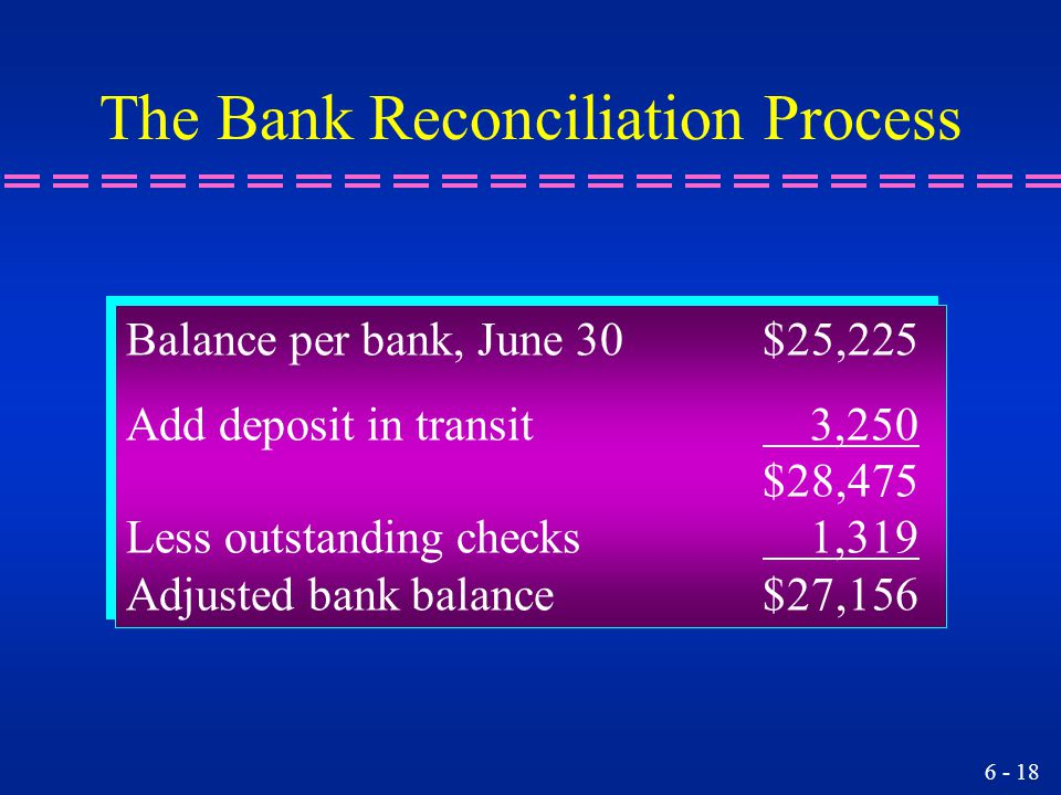 The Bank Reconciliation Process