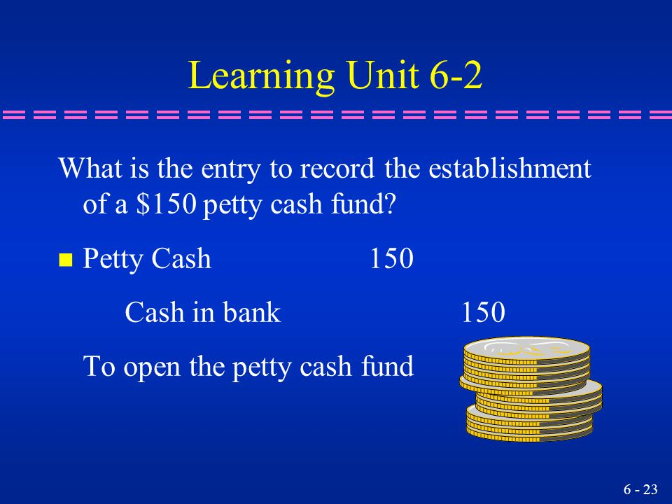 Learning Unit 6-2 What is the entry to record the establishment of a $150 petty cash fund