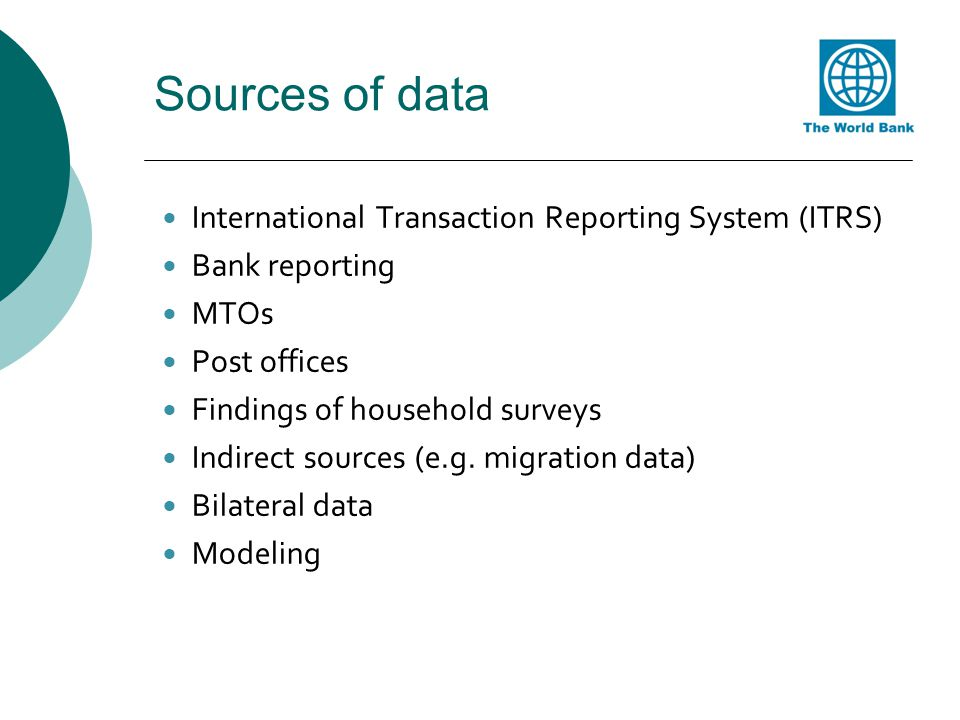 Sources of data International Transaction Reporting System (ITRS)