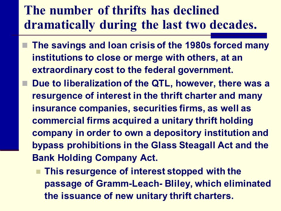 The number of thrifts has declined dramatically during the last two decades.
