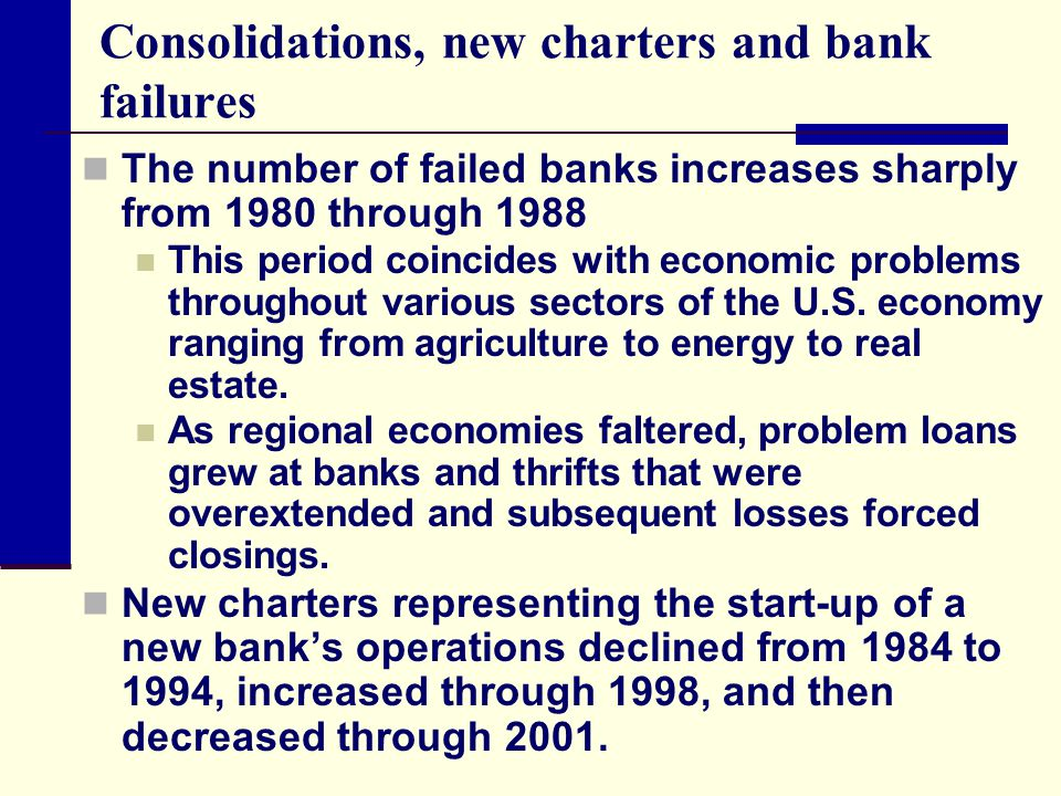 Consolidations, new charters and bank failures