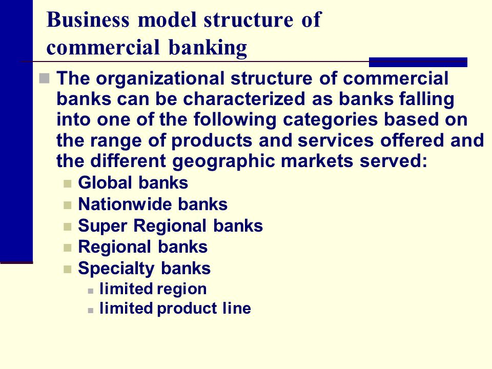 Business model structure of commercial banking