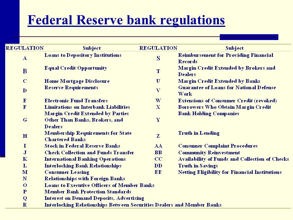 Federal Reserve bank regulations
