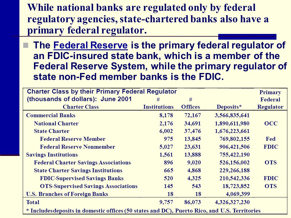 While national banks are regulated only by federal regulatory agencies, state-chartered banks also have a primary federal regulator.