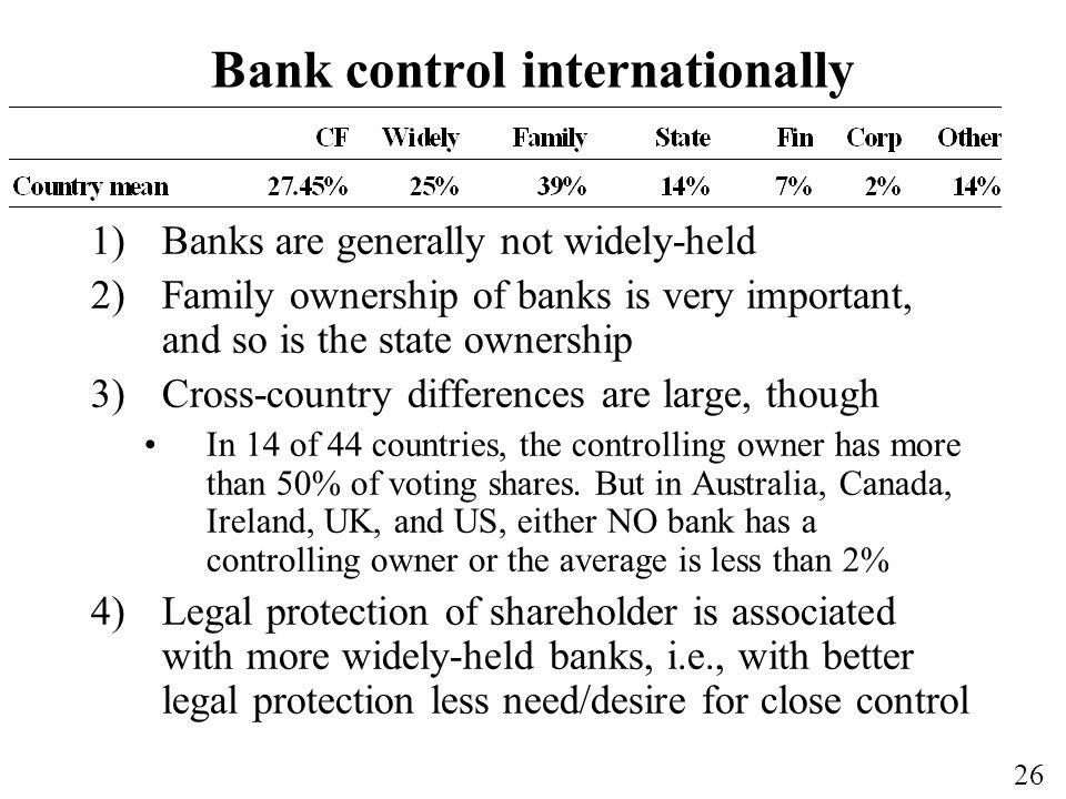 Bank control internationally